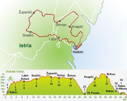 teran-trail Istrien Kroatien Valamar