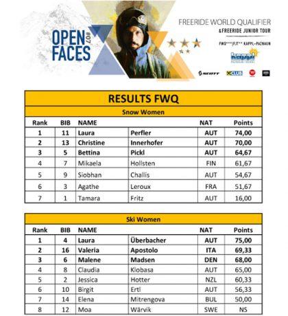 OPEN FACES Freeride Series mit dem 3* FWQ und 2* FJT Kappl/Paznaun